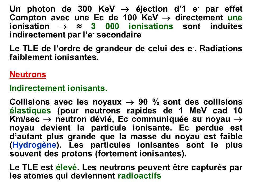 Un photon de 300 KeV  éjection d'1 e- par effet Compton avec une Ec de 100 KeV  directement une ionisation  ≈ 3 000 ionisations sont induites indirectement par l'e- secondaire
