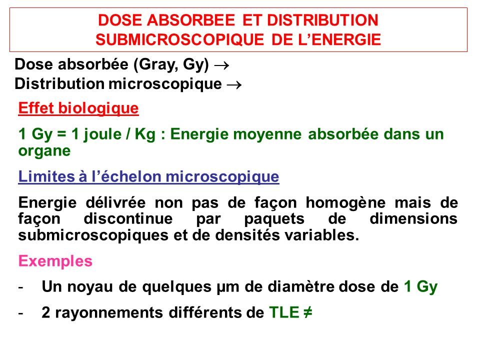 DOSE ABSORBEE ET DISTRIBUTION SUBMICROSCOPIQUE DE L'ENERGIE