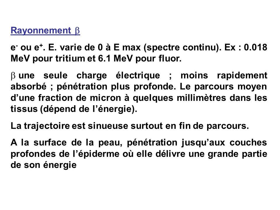 Rayonnement  e- ou e+. E. varie de 0 à E max (spectre continu). Ex : 0.018 MeV pour tritium et 6.1 MeV pour fluor.