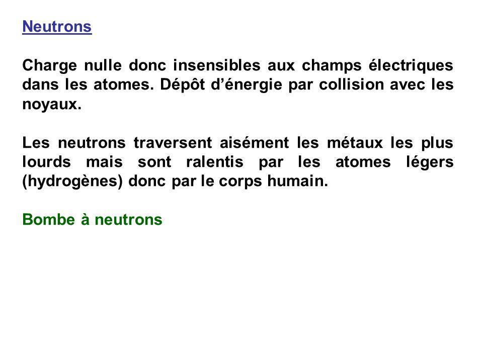 Neutrons Charge nulle donc insensibles aux champs électriques dans les atomes. Dépôt d'énergie par collision avec les noyaux.