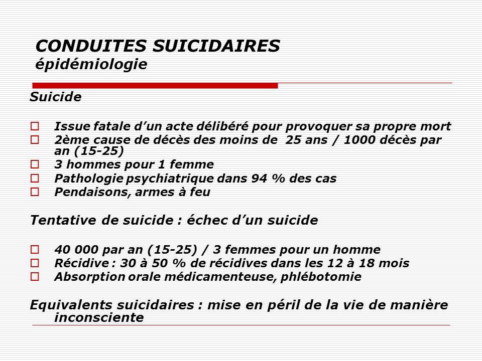 CONDUITES SUICIDAIRES épidémiologie