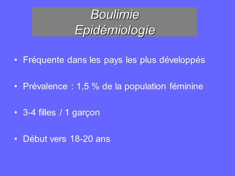 Boulimie Epidémiologie