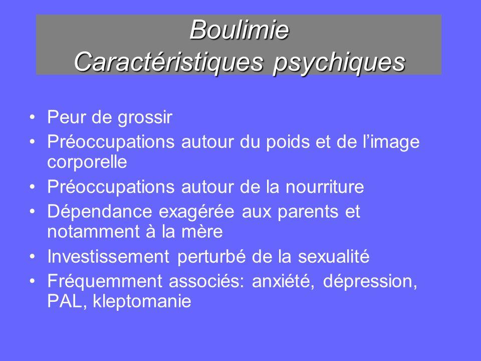 Boulimie Caractéristiques psychiques