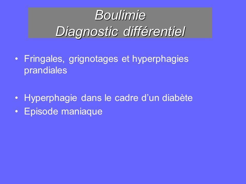 Boulimie Diagnostic différentiel