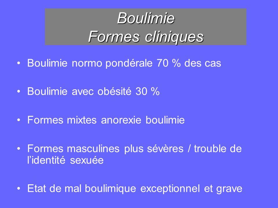 Boulimie Formes cliniques