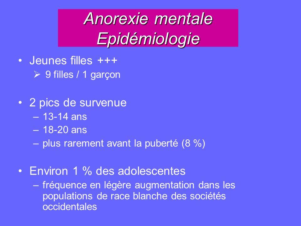 Anorexie mentale Epidémiologie
