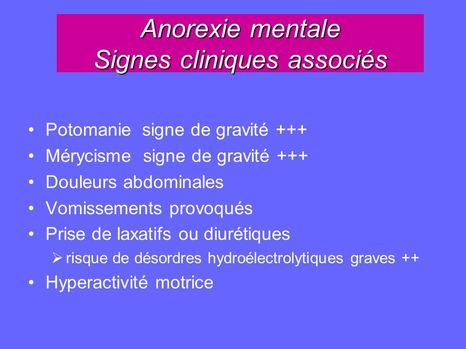 Anorexie mentale Signes cliniques associés