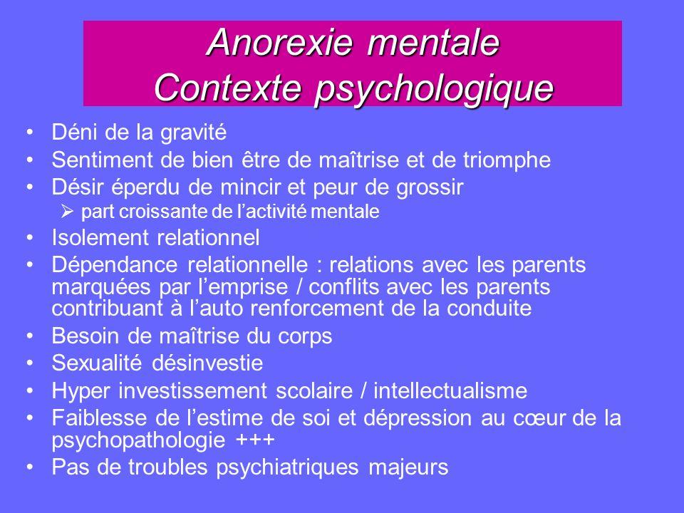 Anorexie mentale Contexte psychologique