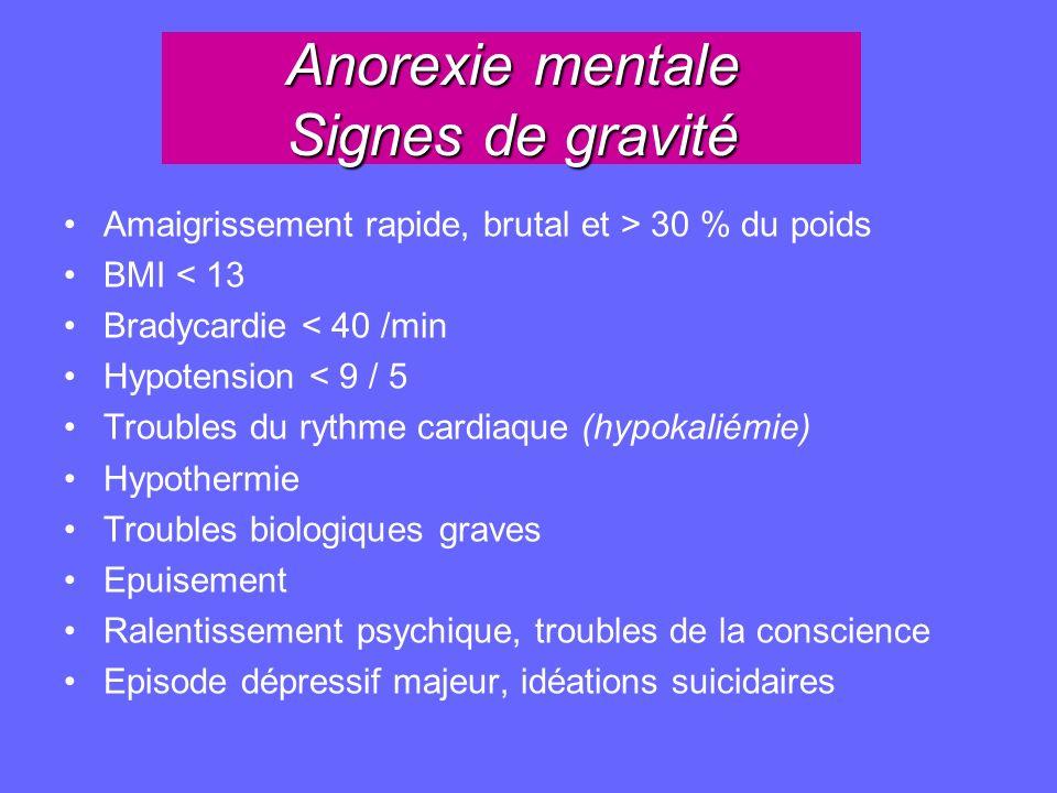Anorexie mentale Signes de gravité