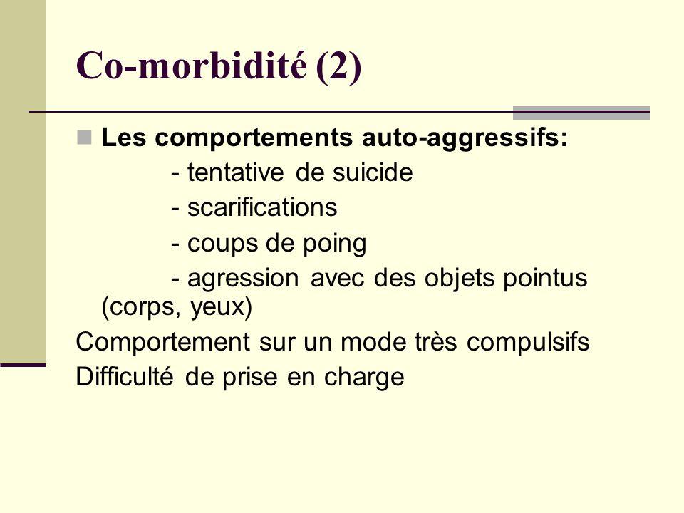 Co-morbidité (2) Les comportements auto-aggressifs: