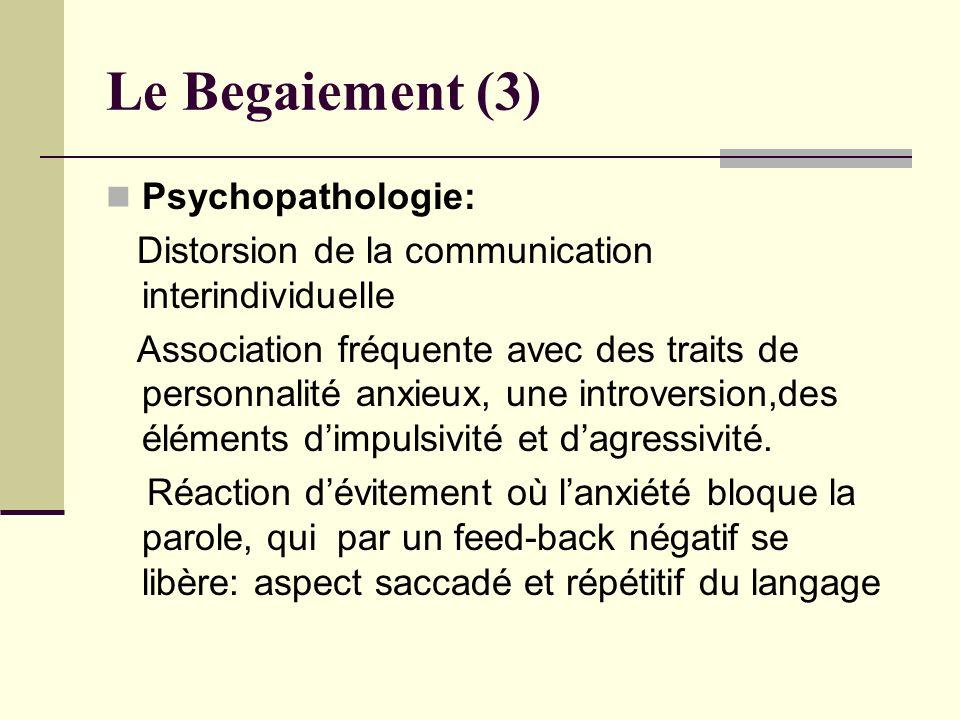 Le Begaiement (3) Psychopathologie: