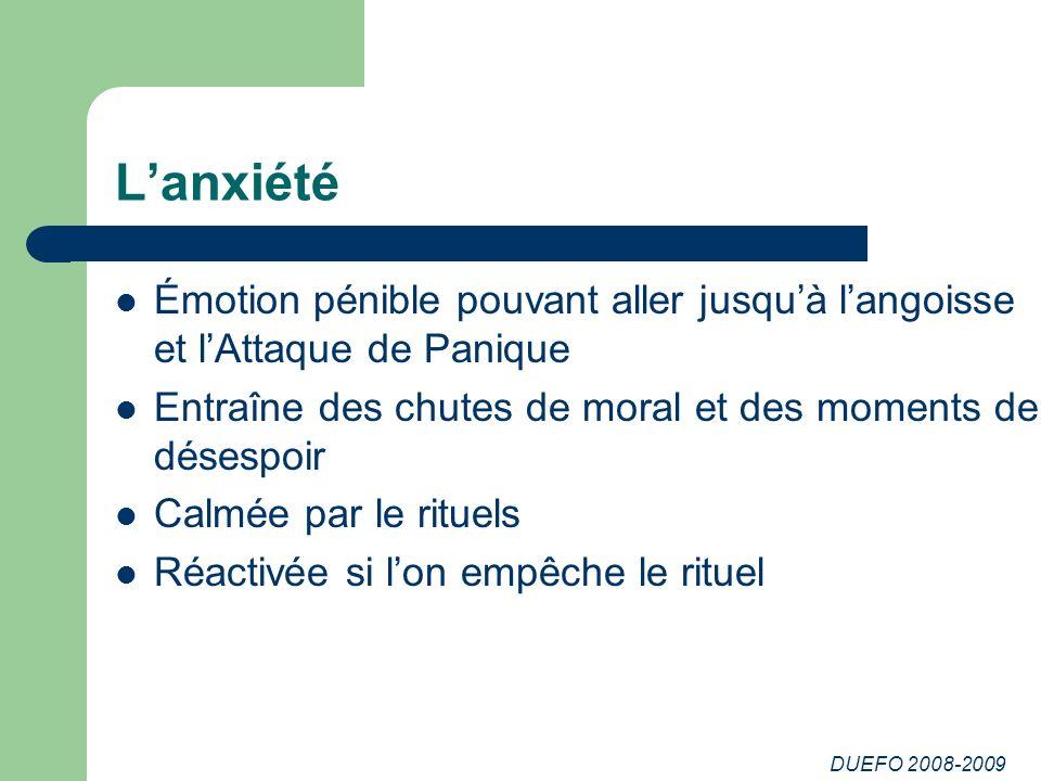 L'anxiété Émotion pénible pouvant aller jusqu'à l'angoisse et l'Attaque de Panique. Entraîne des chutes de moral et des moments de désespoir.