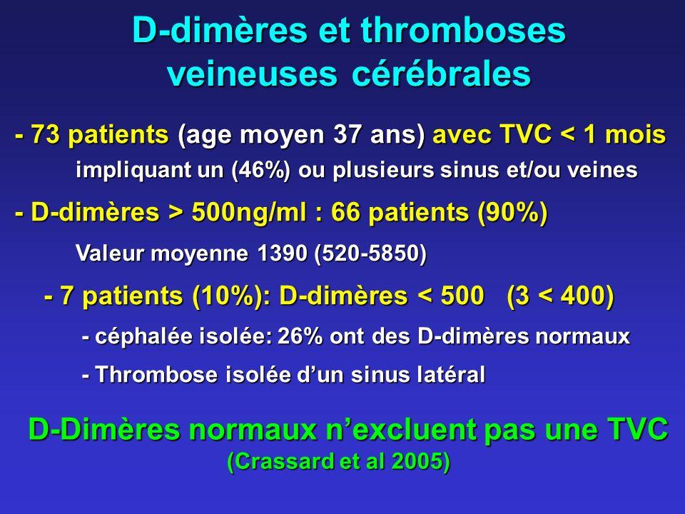 D-dimères et thromboses