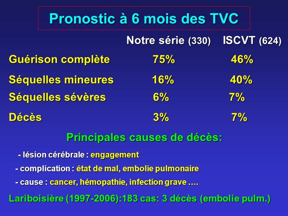 Pronostic à 6 mois des TVC