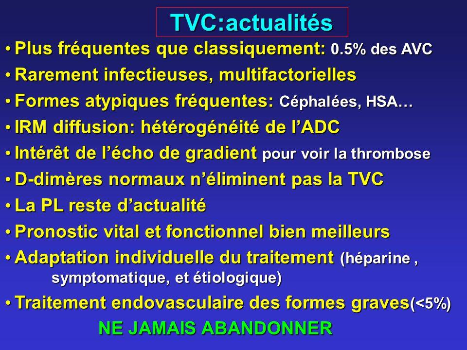 TVC:actualités Plus fréquentes que classiquement: 0.5% des AVC
