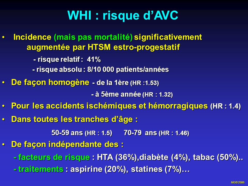 WHI : risque d'AVC Incidence (mais pas mortalité) significativement augmentée par HTSM estro-progestatif.