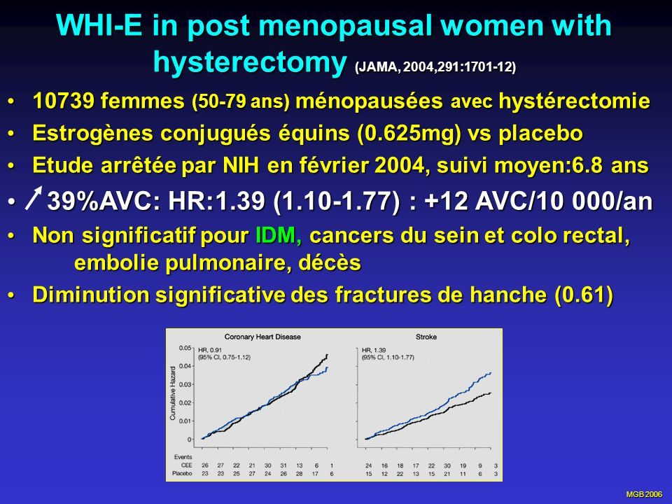 WHI-E in post menopausal women with hysterectomy (JAMA, 2004,291:1701-12)