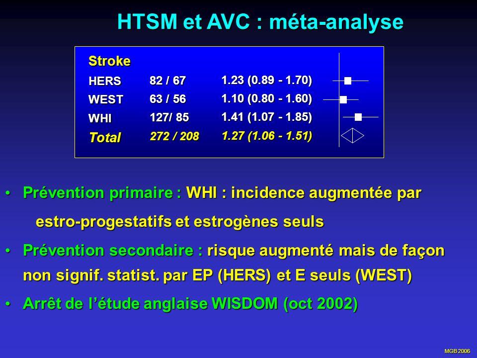 HTSM et AVC : méta-analyse
