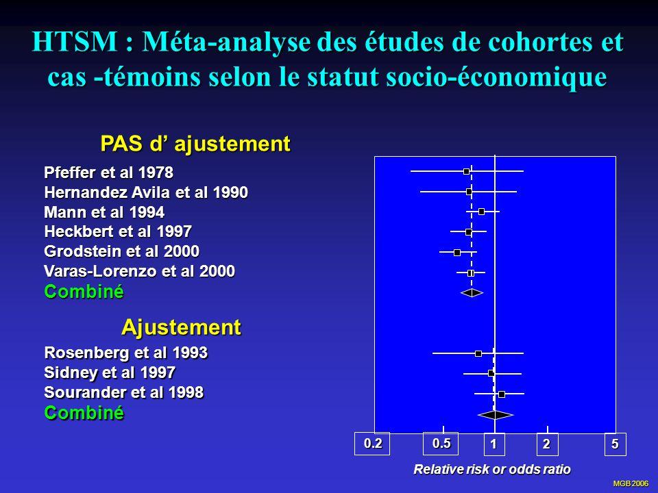 HTSM : Méta-analyse des études de cohortes et cas -témoins selon le statut socio-économique
