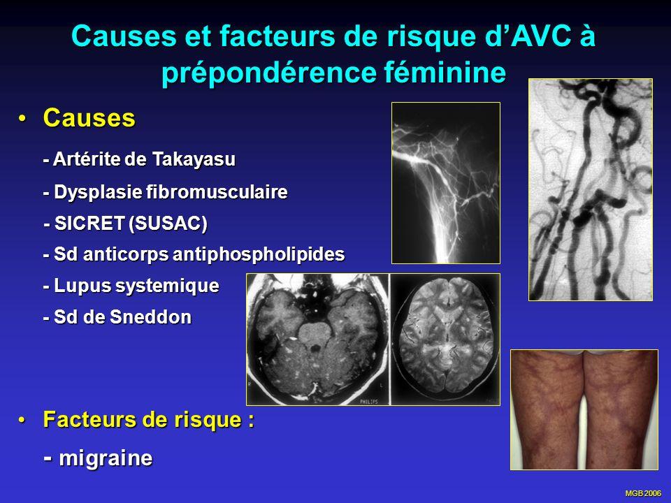 Causes et facteurs de risque d'AVC à prépondérence féminine