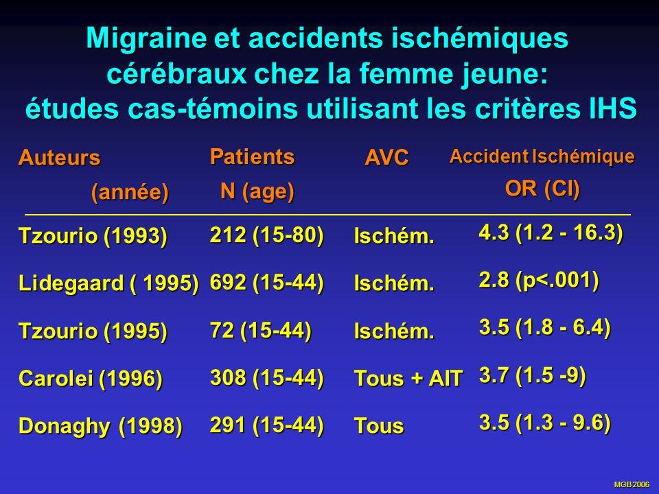 Migraine et accidents ischémiques cérébraux chez la femme jeune: