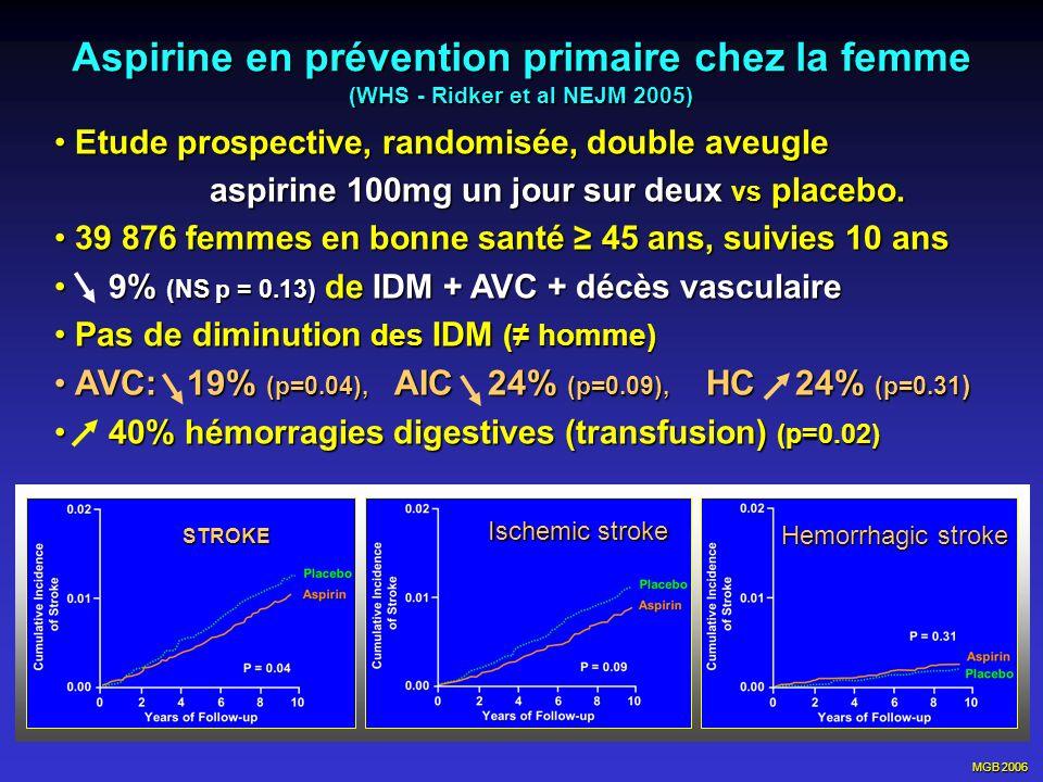 Aspirine en prévention primaire chez la femme