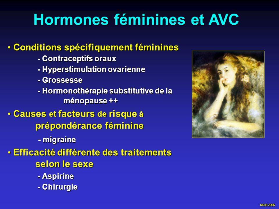 Hormones féminines et AVC