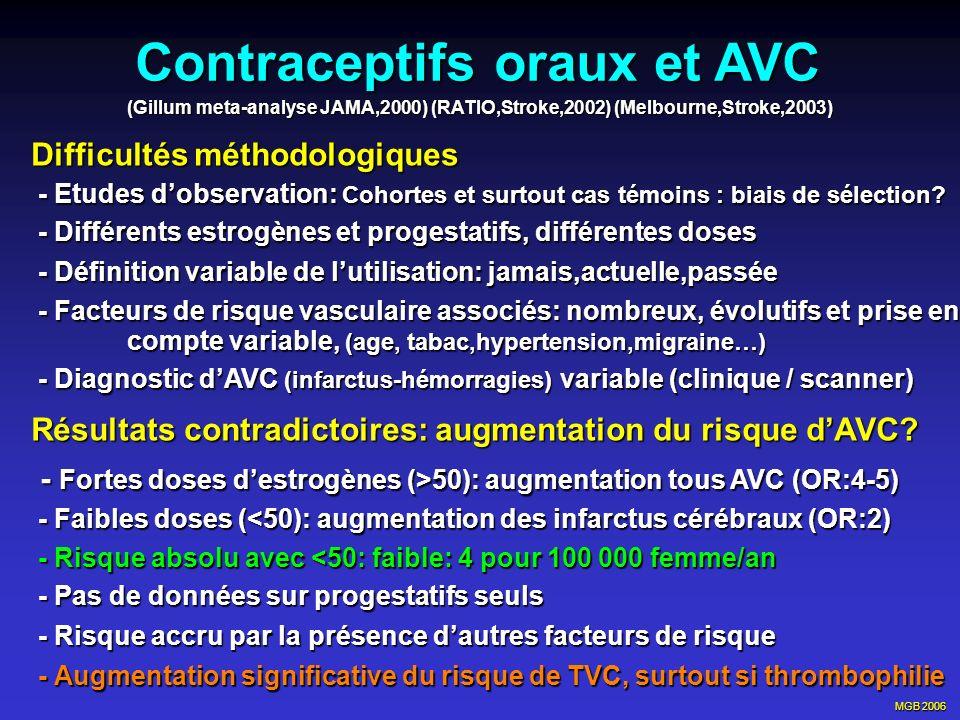 Contraceptifs oraux et AVC (Gillum meta-analyse JAMA,2000) (RATIO,Stroke,2002) (Melbourne,Stroke,2003)