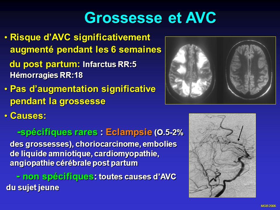 Grossesse et AVC - non spécifiques: toutes causes d'AVC