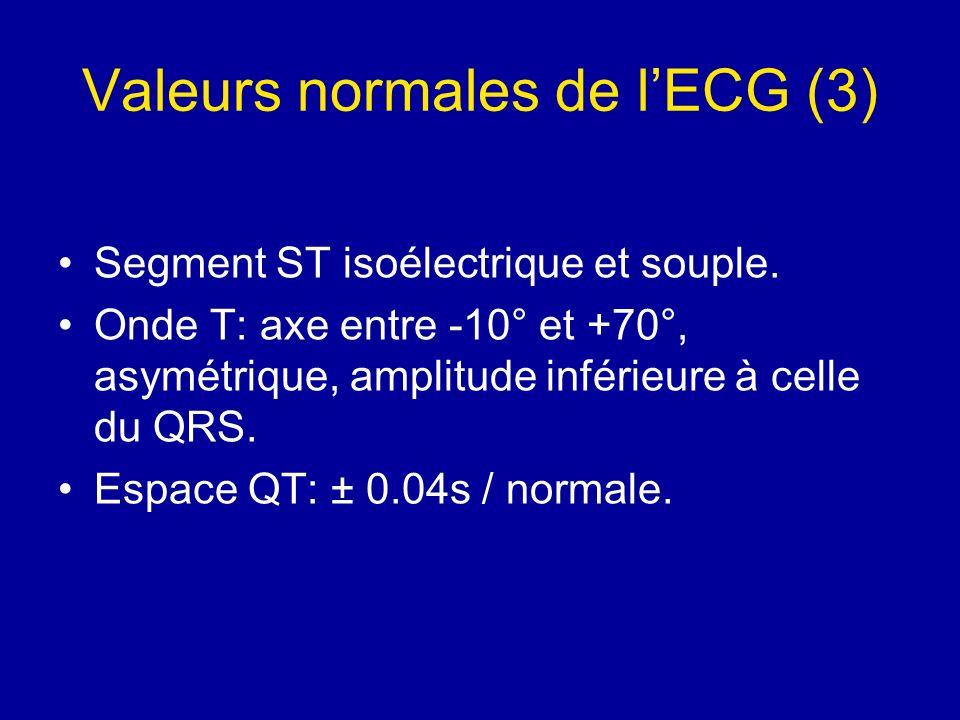 Valeurs normales de l'ECG (3)