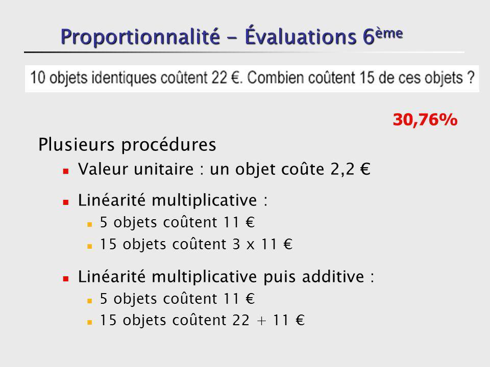 Proportionnalité - Évaluations 6ème