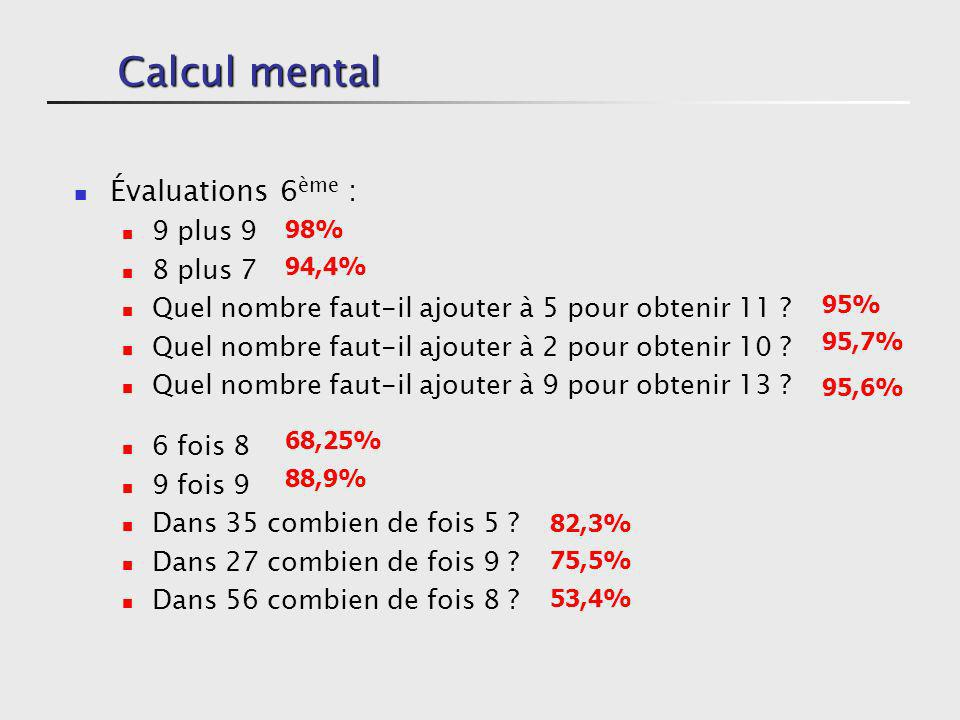 Calcul mental Évaluations 6ème : 9 plus 9 8 plus 7