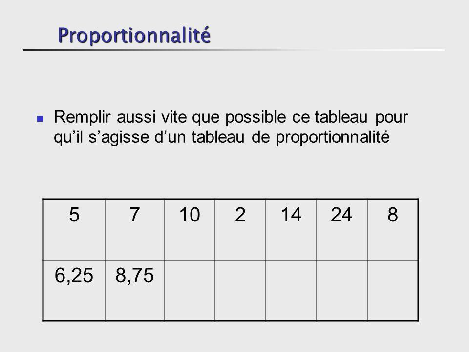 Proportionnalité Remplir aussi vite que possible ce tableau pour qu'il s'agisse d'un tableau de proportionnalité.
