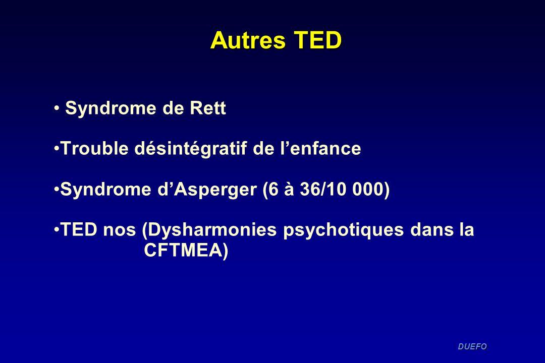 Autres TED Syndrome de Rett Trouble désintégratif de l'enfance