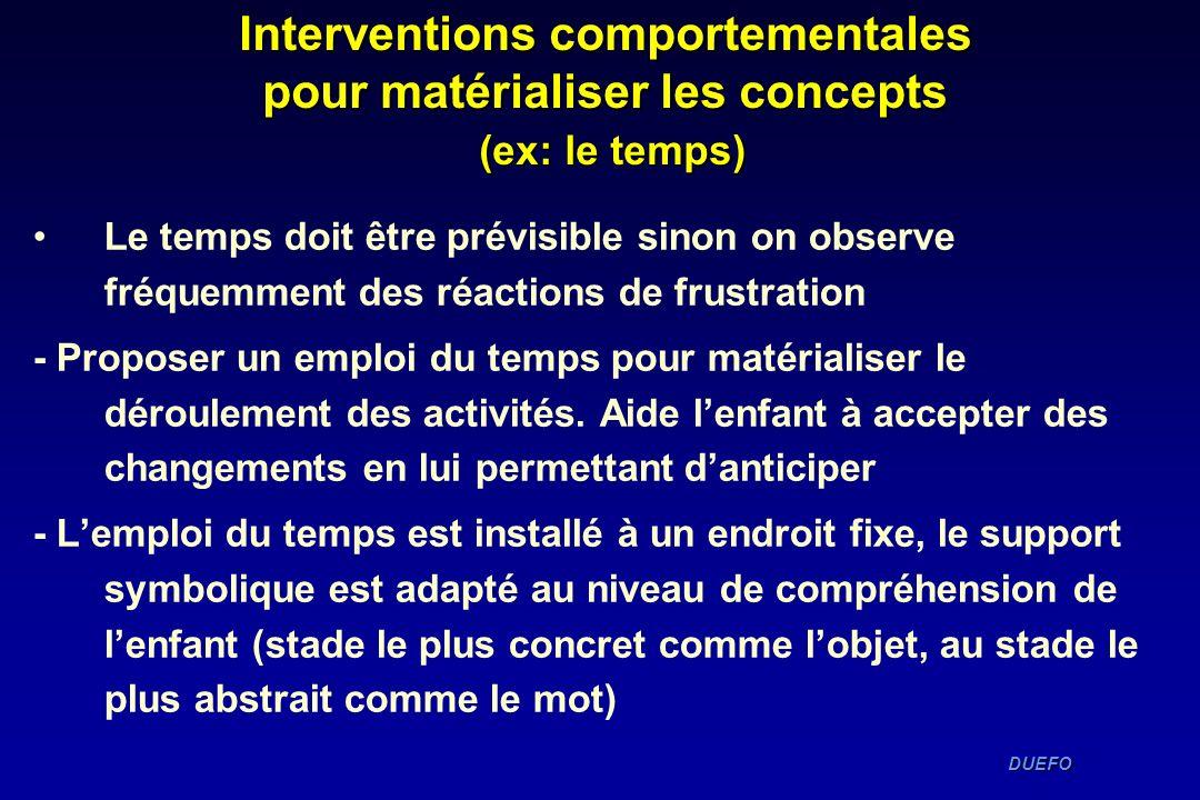 Interventions comportementales pour matérialiser les concepts (ex: le temps)