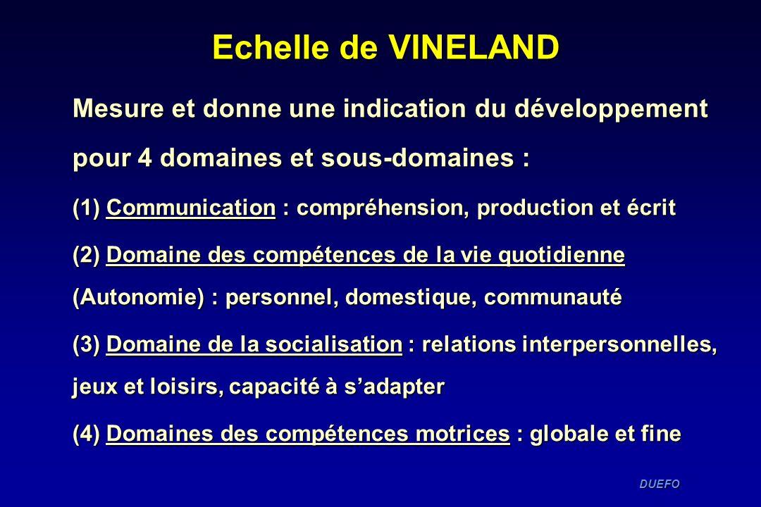 Echelle de VINELAND Mesure et donne une indication du développement pour 4 domaines et sous-domaines :
