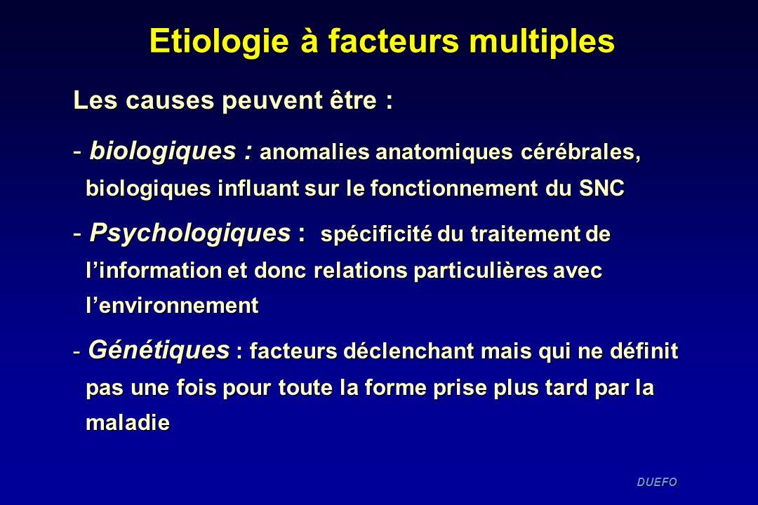 Etiologie à facteurs multiples