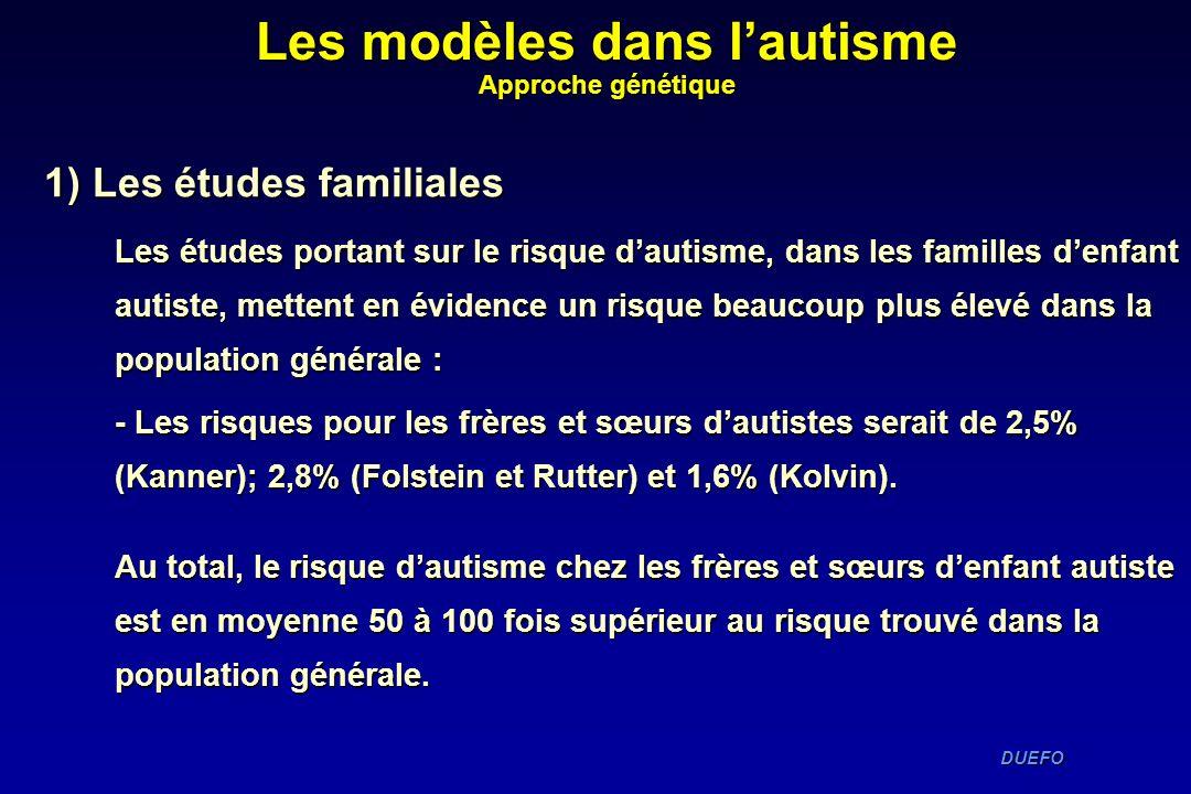 Les modèles dans l'autisme Approche génétique