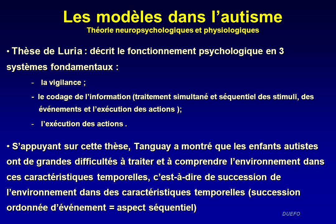 Les modèles dans l'autisme Théorie neuropsychologiques et physiologiques