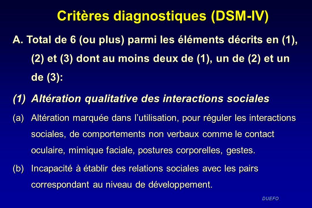 Critères diagnostiques (DSM-IV)