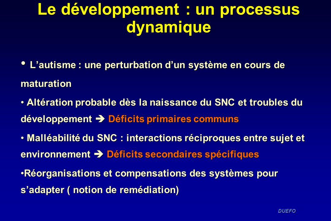 Le développement : un processus dynamique