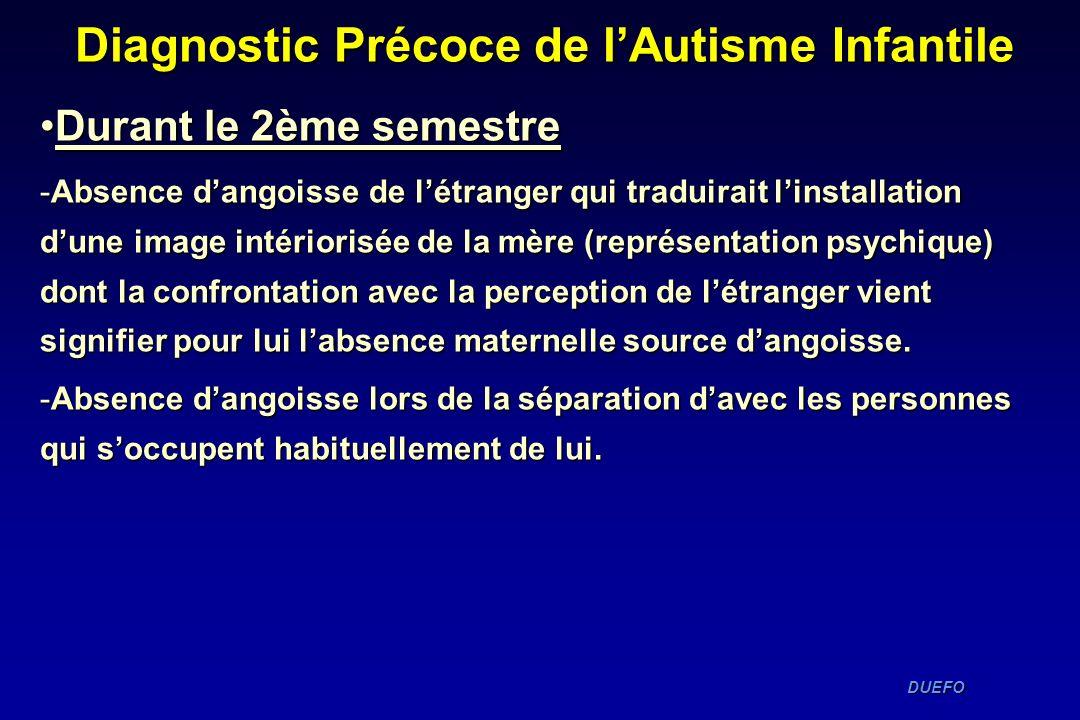Diagnostic Précoce de l'Autisme Infantile
