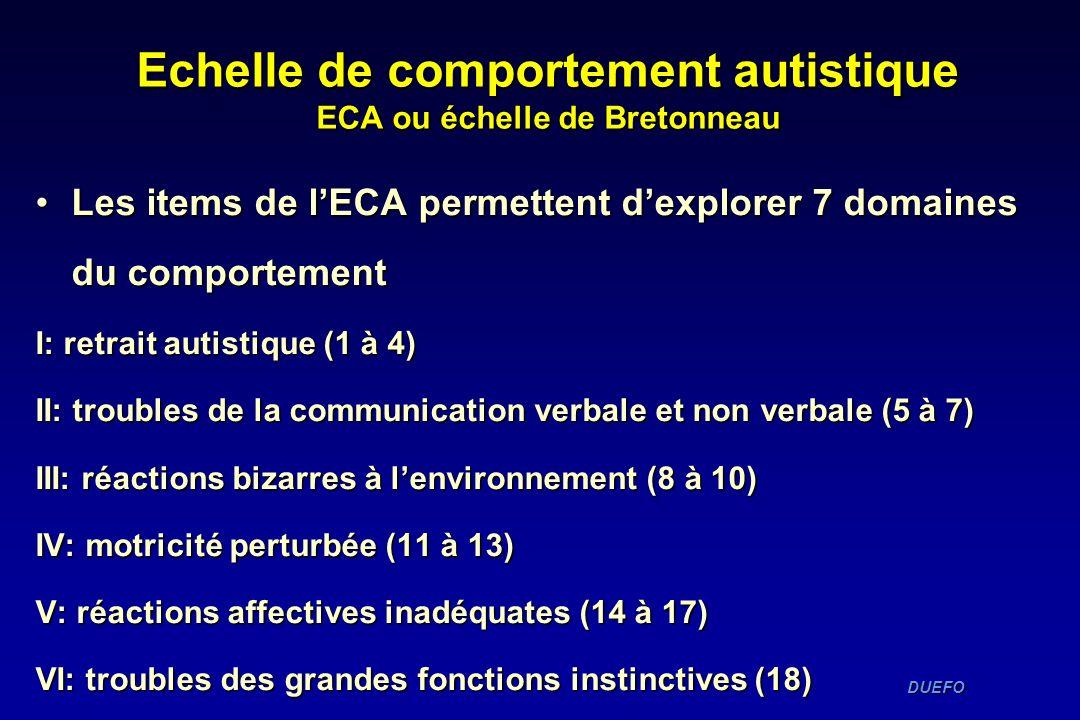 Echelle de comportement autistique ECA ou échelle de Bretonneau