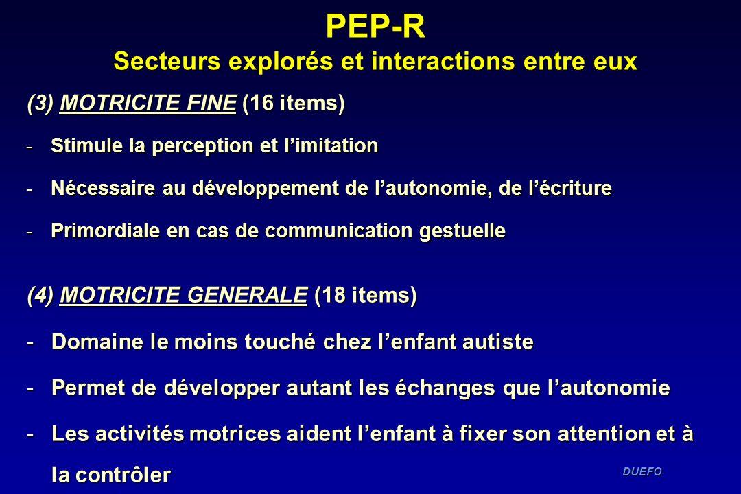 PEP-R Secteurs explorés et interactions entre eux