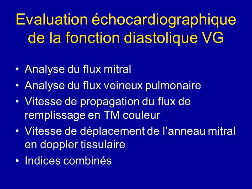 Evaluation échocardiographique de la fonction diastolique VG
