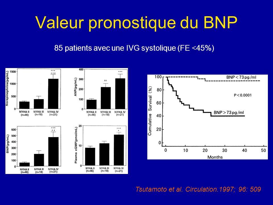 Valeur pronostique du BNP