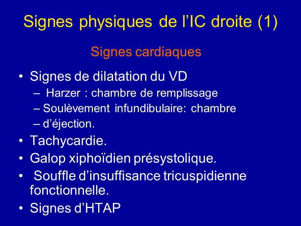 Signes physiques de l'IC droite (1)
