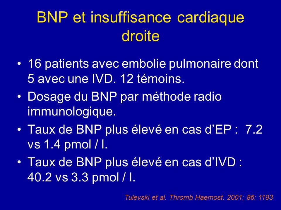 BNP et insuffisance cardiaque droite