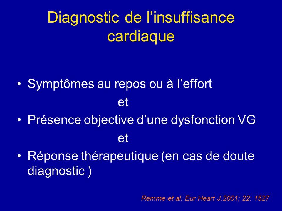 Diagnostic de l'insuffisance cardiaque