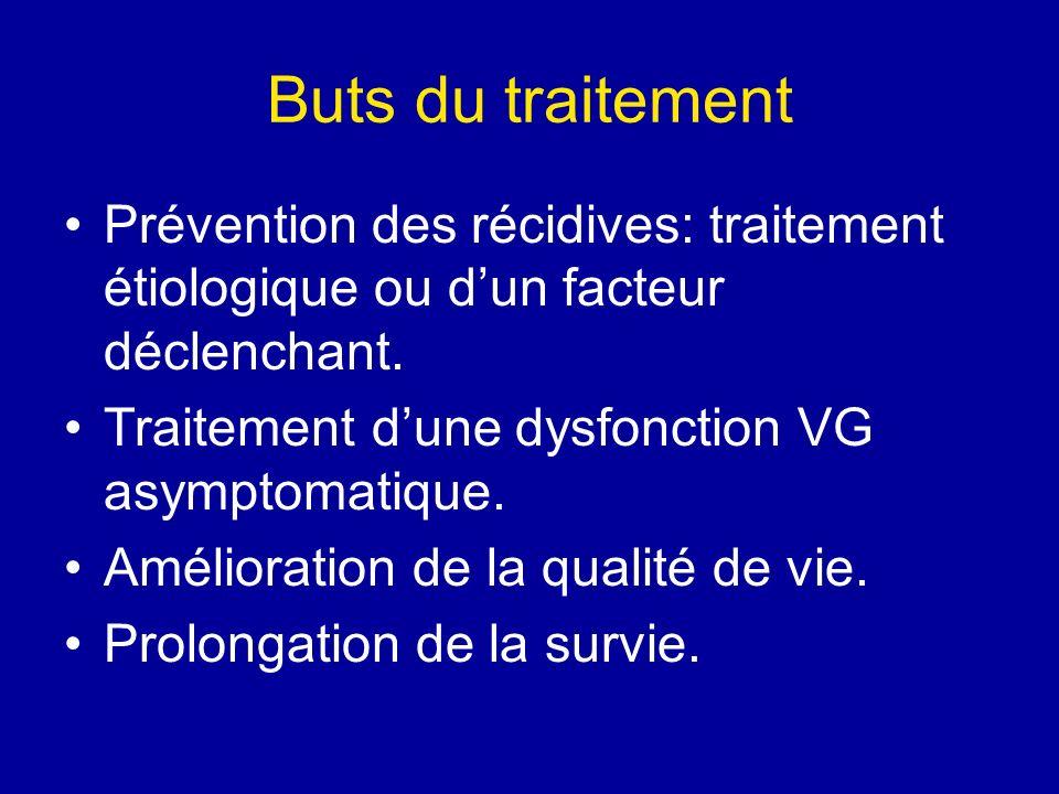 Buts du traitement Prévention des récidives: traitement étiologique ou d'un facteur déclenchant. Traitement d'une dysfonction VG asymptomatique.